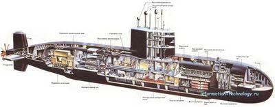9Удивительных подводных достопримечательностей