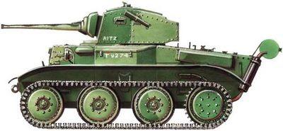 Авиадесантные танки англии