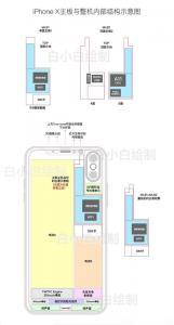 Чертеж внутренней начинки iphone 8 демонстрирует расположение soc a11, двух аккумуляторов и прочих компонентов