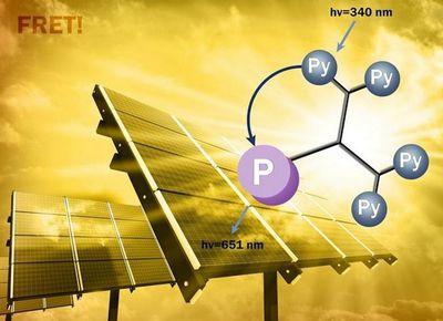 Дендритное соединение позволит довести эффективность солнечных преобразований до 100%