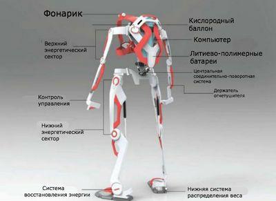 Дизайнерский экзоскелет превратит пожарных в супергероев