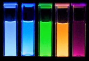 «Долгоиграющие» флуоресцентные наночастицы