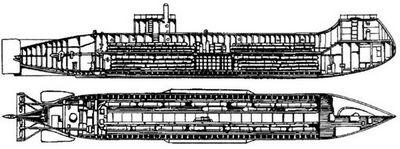 «Движители» российских субмарин