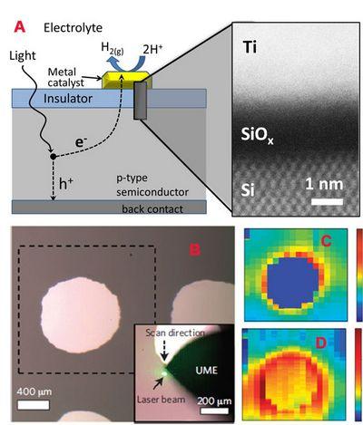 Фотоэлектрохимические панели - новый способ производства водорода