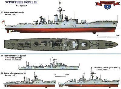 Фрегаты против субмарин