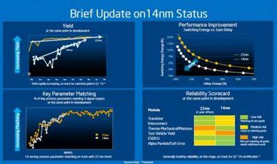 Intel хочет обойтись при освоении норм 10 нм без жесткого ультрафиолета