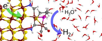 Использование природных процессов для производства водорода