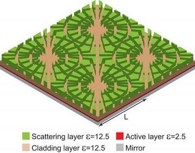 Эффективные солнечные батареи нового поколения на основе сверхтонкой полимерной пленки