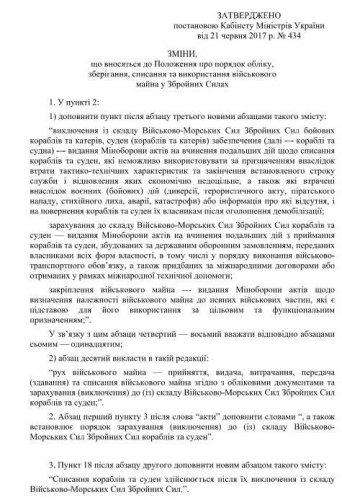 Кабмин украины определил порядок списания утраченной техники командирами всу - «военные действия»