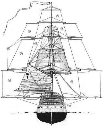 «Лебединая песня» парусного флота