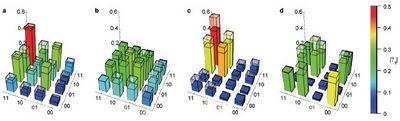 Модель программируемого квантового процессора