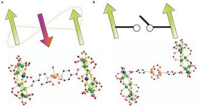 Молекулярные спиновые кубиты