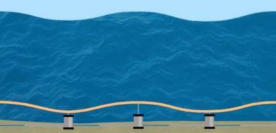 «Морской ковер» обеспечит прибрежные города чистой энергией