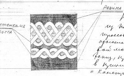 Найдено вархиве: изобретатели плетёной брони