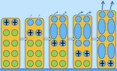 Новые подробности о новом методе получения нанопористых материалов