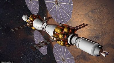 Орбитальный лагерь на марсе создадут к 2028 году