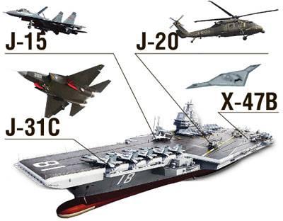 От «ляонина» к атомному «тайваню» - «военные действия»