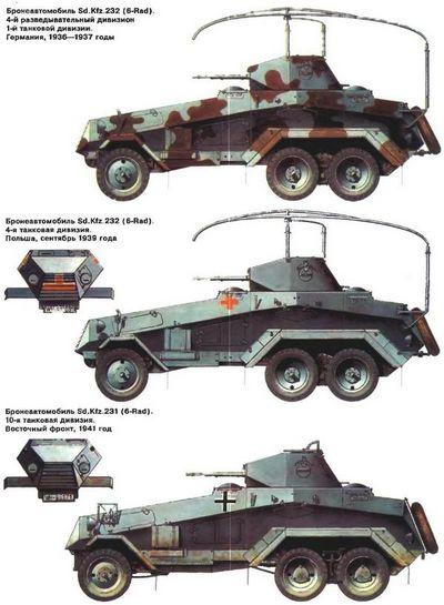 Первые бронеавтомобили вермахта