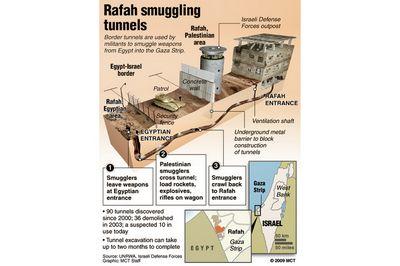 Подземное царство хамас