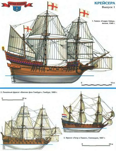 Предвестники крейсеров