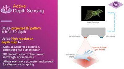 Процессор обработки изображений qualcomm spectra второго поколения получит множество новых возможностей