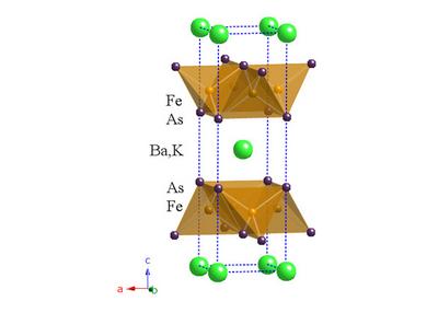 «Склеивание» слоев заставило сверхпроводники терять свои свойства
