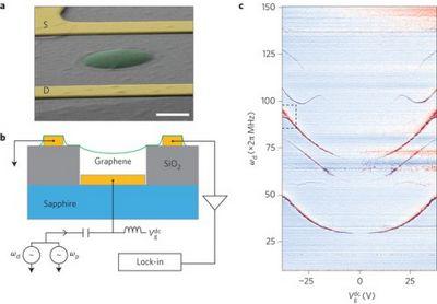 Создан самый маленький в мире динамик, имеющий графеновый диффузор