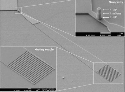 Созданы высокоэффективные наноразмерные светодиоды, которые могут обеспечить высокоскоростную передачу информации в пределах и между чипами