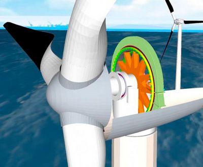 Suprapower - новая конструкция ветровых турбин