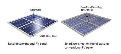 Текстурированное покрытие solarexcel повышает эффективность солнечных панелей