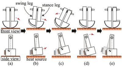 Thermobot - робот с биметаллическими конечностями, способный вечно перемещаться по горячей поверхности
