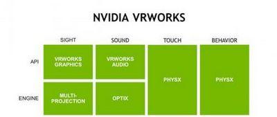 Видеокарты nvidia с архитектурой pascal смогут предоставить разработчикам vr новые возможности для создания виртуальных миров