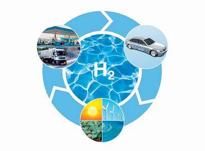 Жидкий водород при комнатной температуре